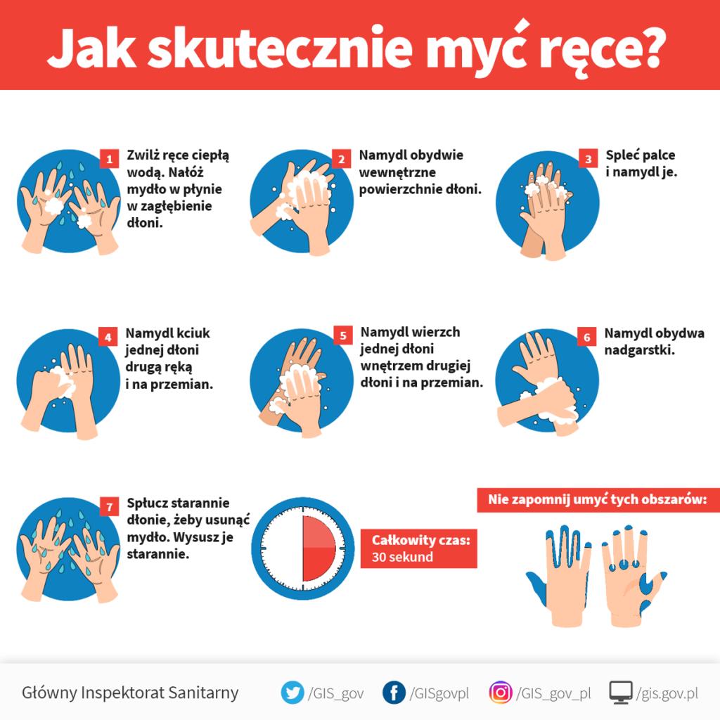 mycie rąk kwadrat 1 1024x1024 Zasady bezpieczeństwa (Covid 19)